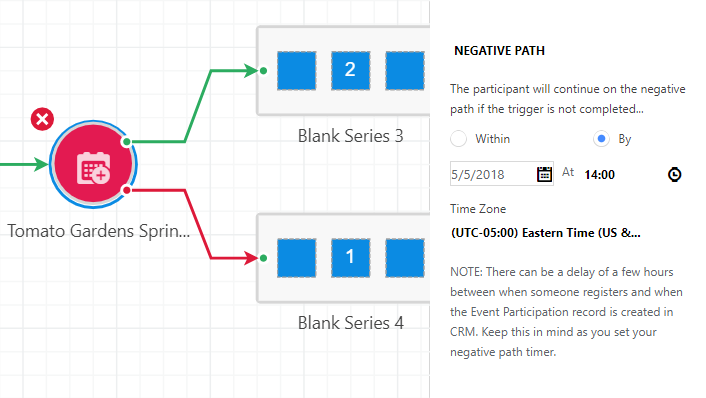 registered_for_event_negative_path.png