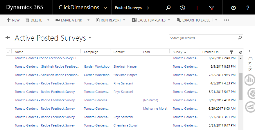 Survey Statistics – ClickDimensions Support